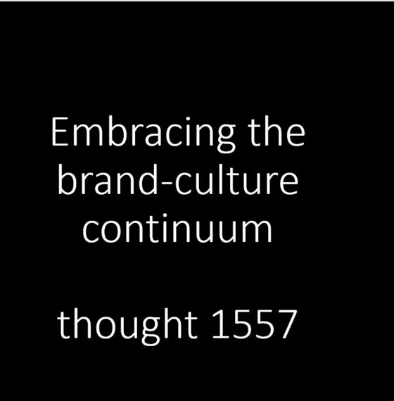 Identify your brand gaps